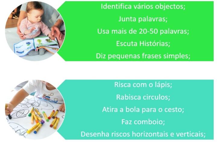 Blogue Desenvolvimento Humano 1-2 Anos - Audiçao-fala-COM