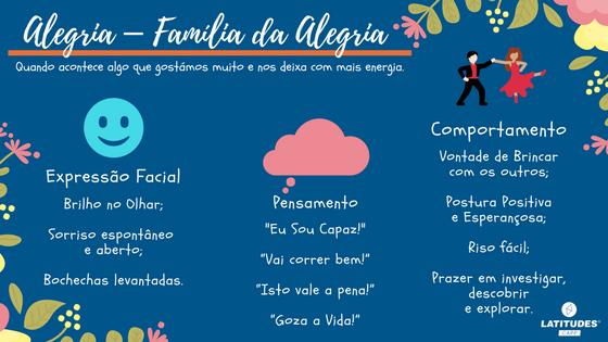 Alegria – Família da Alegria