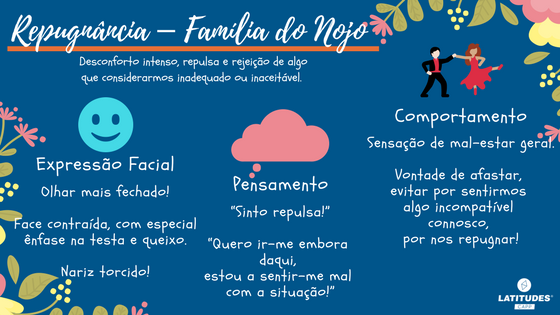 Repugnância – Família do Nojo